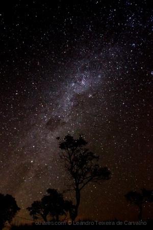 Paisagem Natural/Astrofografia